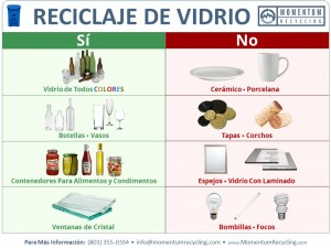 Glass Recycling Bin Sign - Spanish