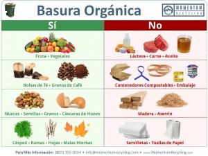Green Waste Bin Sign - Spanish